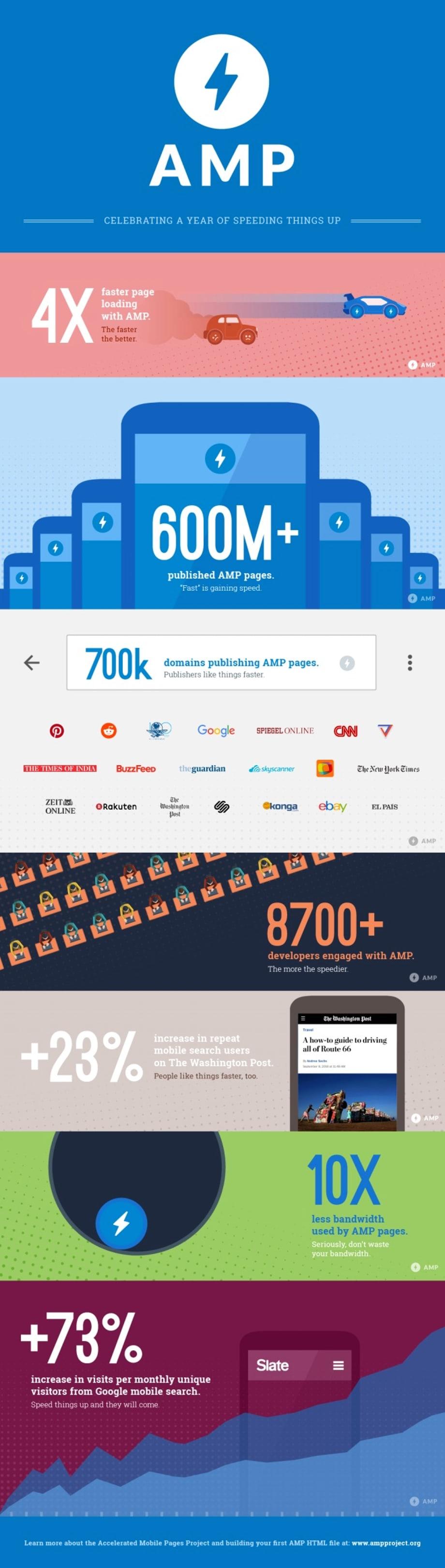 google-amp-infografik.jpg